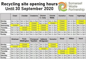 An image showing Somerset Waste Opening Times until 30th September 2020